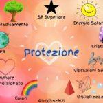 7 Modi Per Proteggersi Dall'Energia Negativa